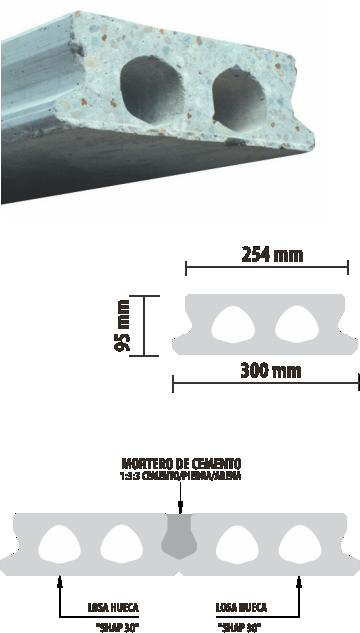 SHAP30 Losas huecas pretensadas. Mejor calidad a simple vista.